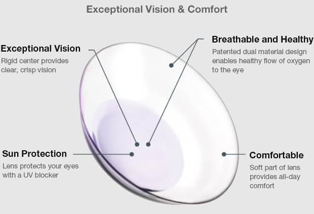 Duette Hybrid Contact Lenses
